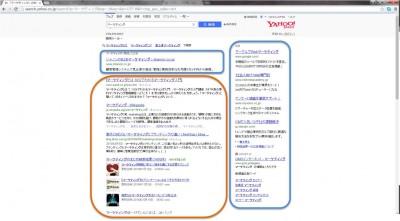 リスティング広告と自然検索図