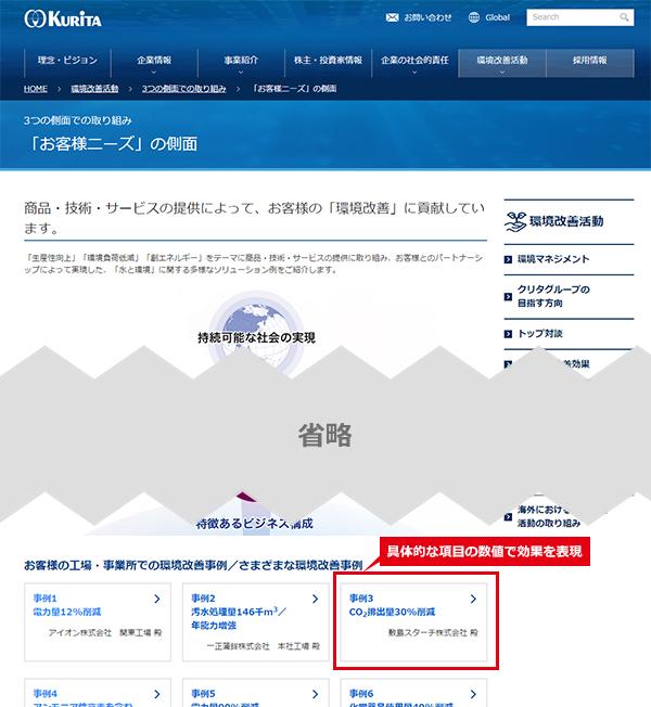 栗田工業株式会社 一覧ページ