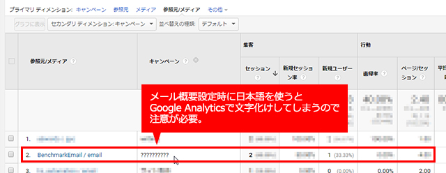 Google Analyticsのデータ