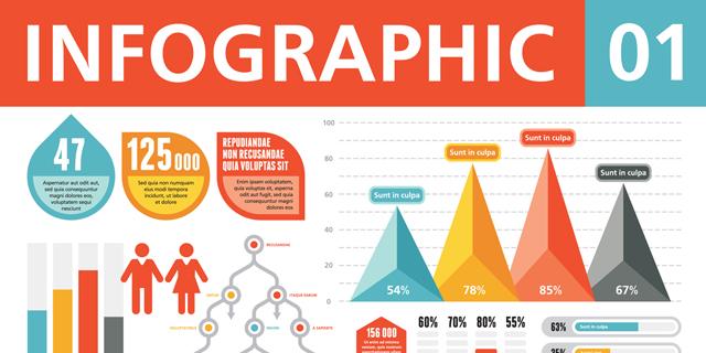インフォグラフィック動画が伝えたいことをより分かりやすくできる理由