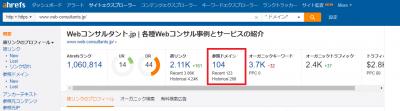 ahrefs webコンサルタント.jp